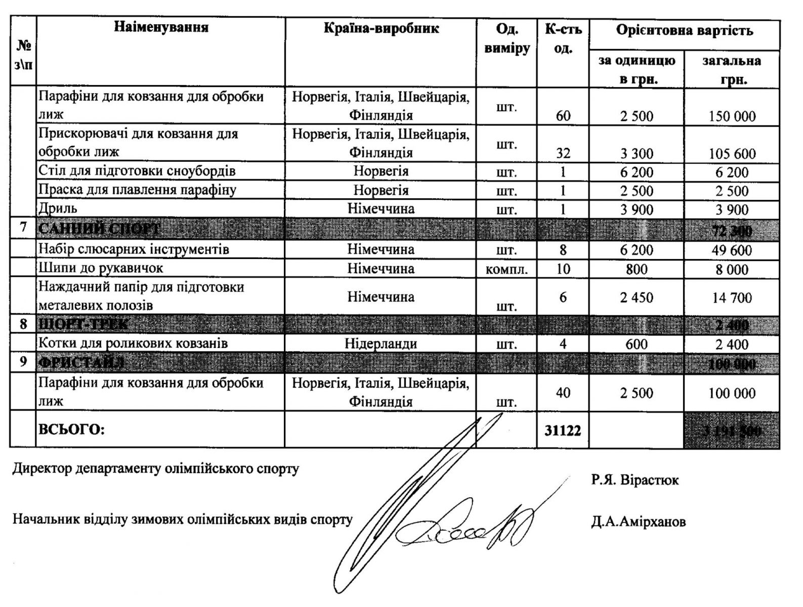 Документи: Facebook / Ігор Жданов