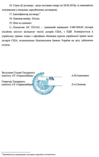 Банк кредит украина 2019