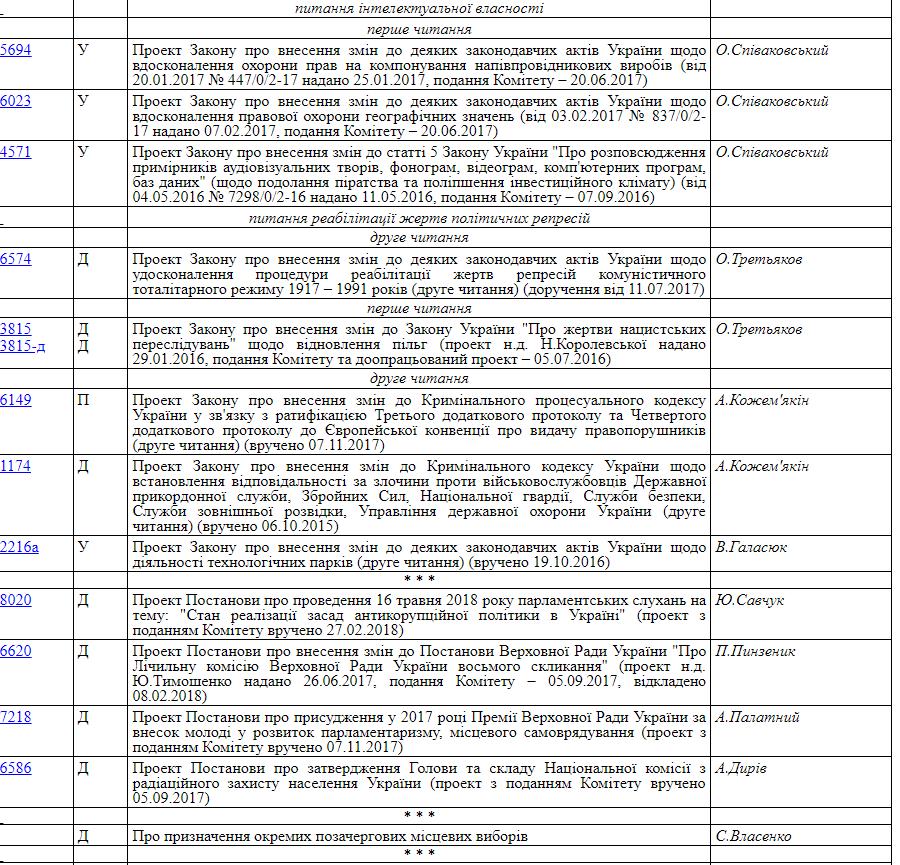 Фирташ, Жеваго и остальные: Гонтарева назвала крупнейших олигархов-должников НБУ