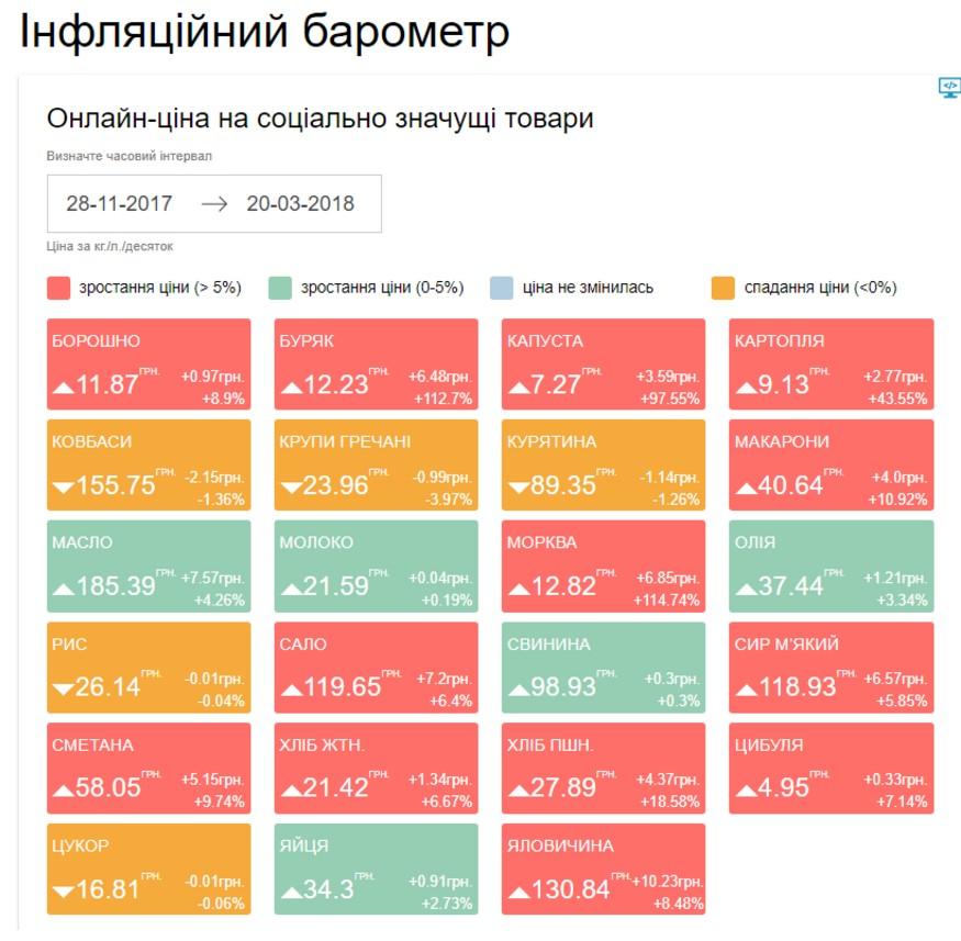 Инфографика: regulation.gov.ua