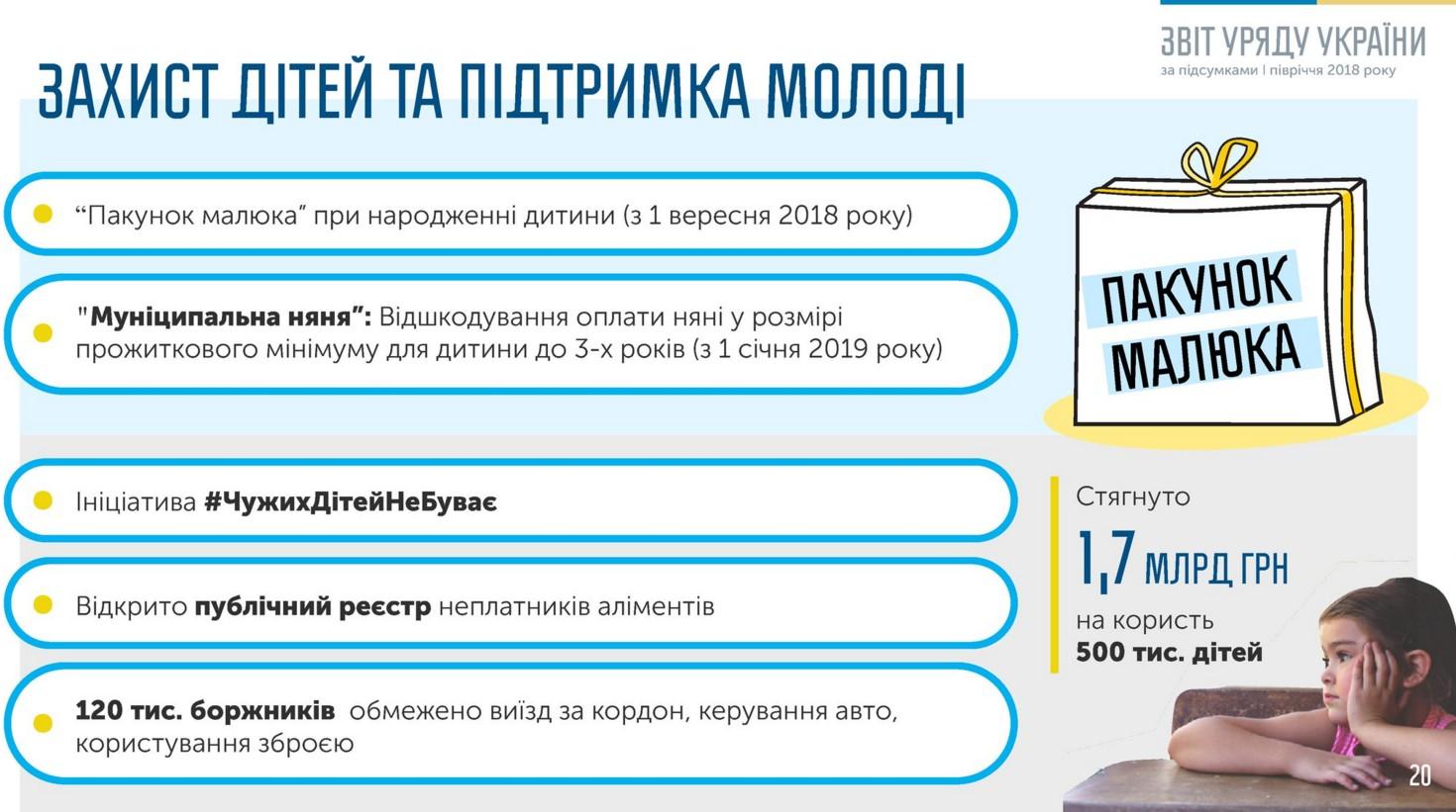 Инфографика: Twitter / Владимир Гройсман