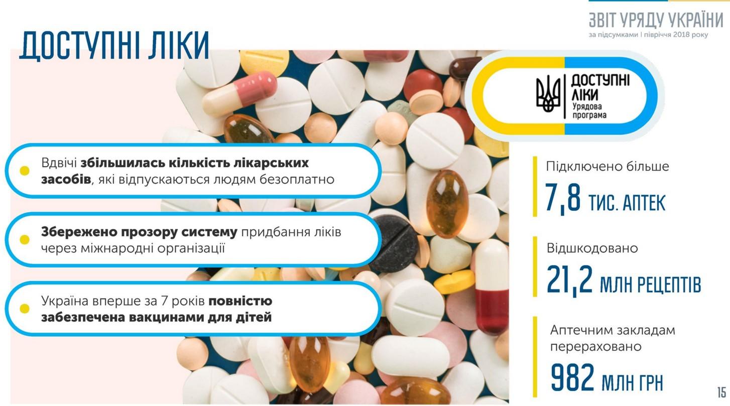 Інфографіка: Twitter / Володимир Гройсман