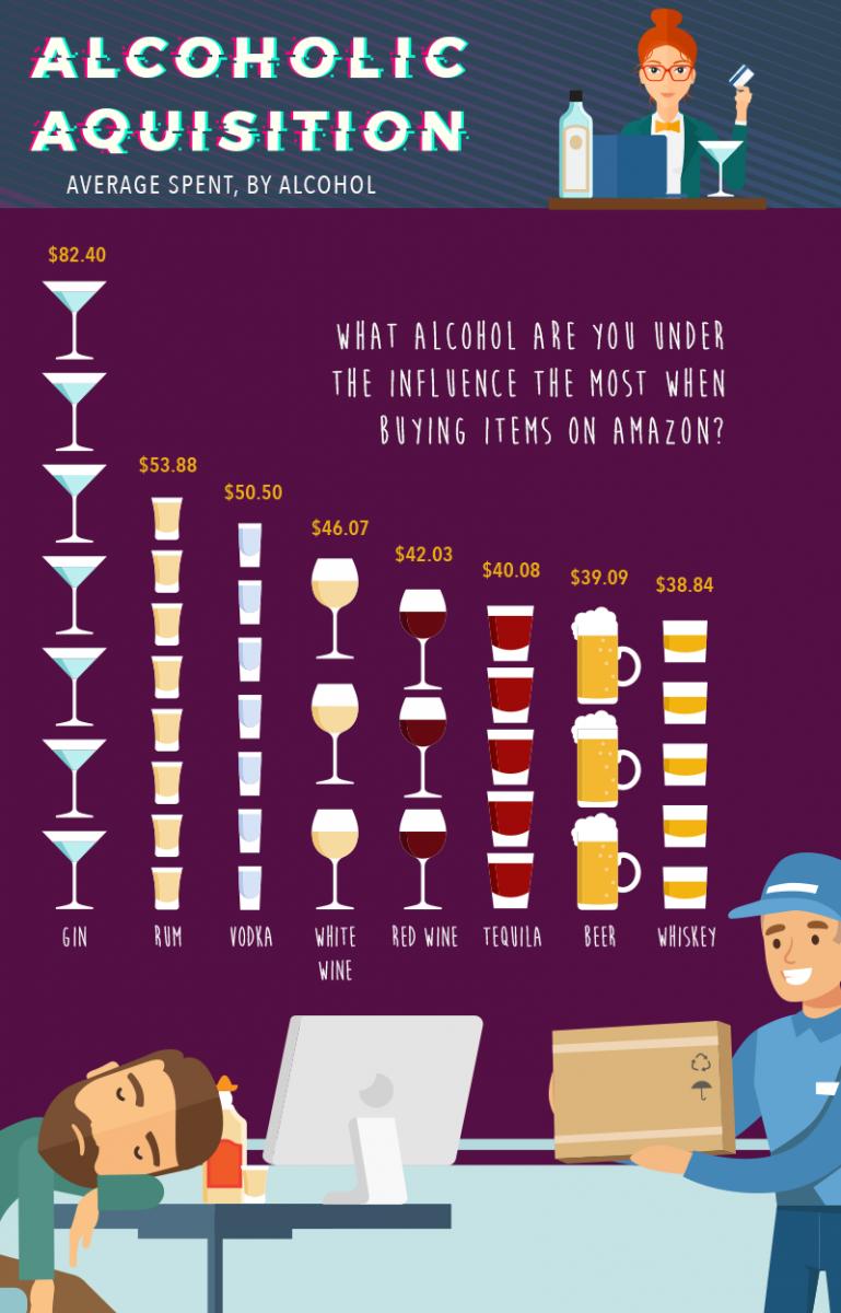 Инфографика: archstonerecovery.com