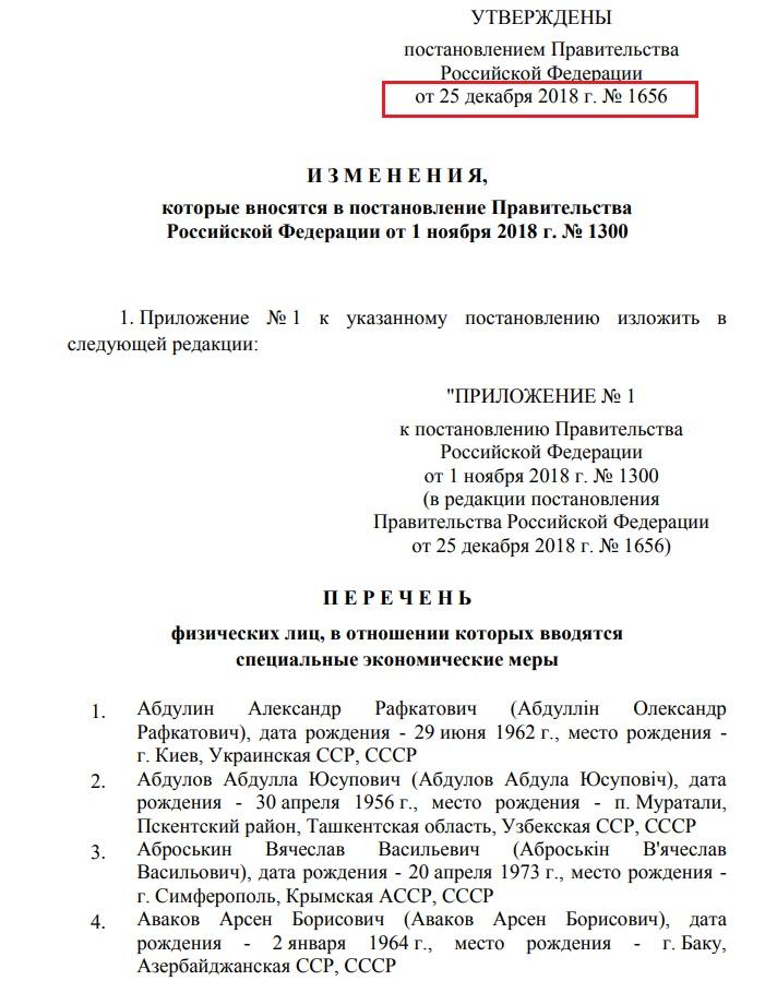 Новые санкции Российской Федерации  против Украины: список пополнили неменее  200 лиц и компаний
