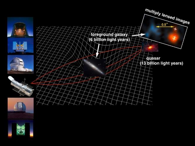 Самый яркий объект во Вселенной. Фото: Gemini Observatory