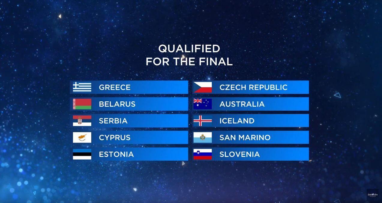 """Переможці першого півфіналу """"Євробачення-2019"""". Фото: Суспільне"""