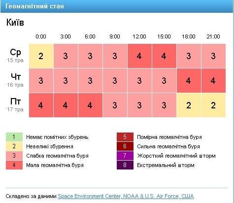 Погода в Украине 16 мая: синоптики обещают дожди на значительной территории. Скриншот сайта gismeteo