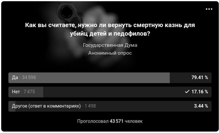 Скриншот: Государственная Дума Федерального Собрания Российской Федерации