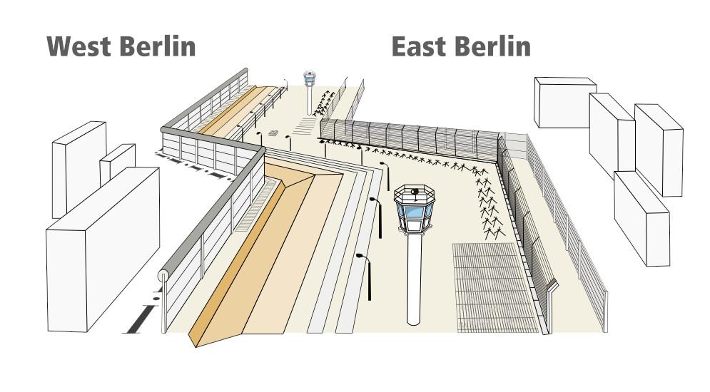 Схема Берлинской стены, фото: «Википедия»