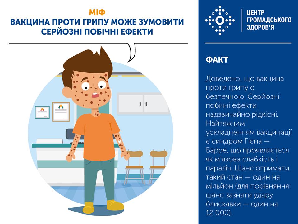 Інфографіка: Центр громадського здоров'я України