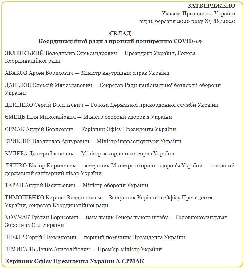 Зеленский создал совет по противодействию коронавирусу и срочно созвал Кабмин