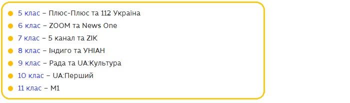Всеукраинская школа онлайн обнародовала расписание уроков для 5-11 классов / Фото: МОН