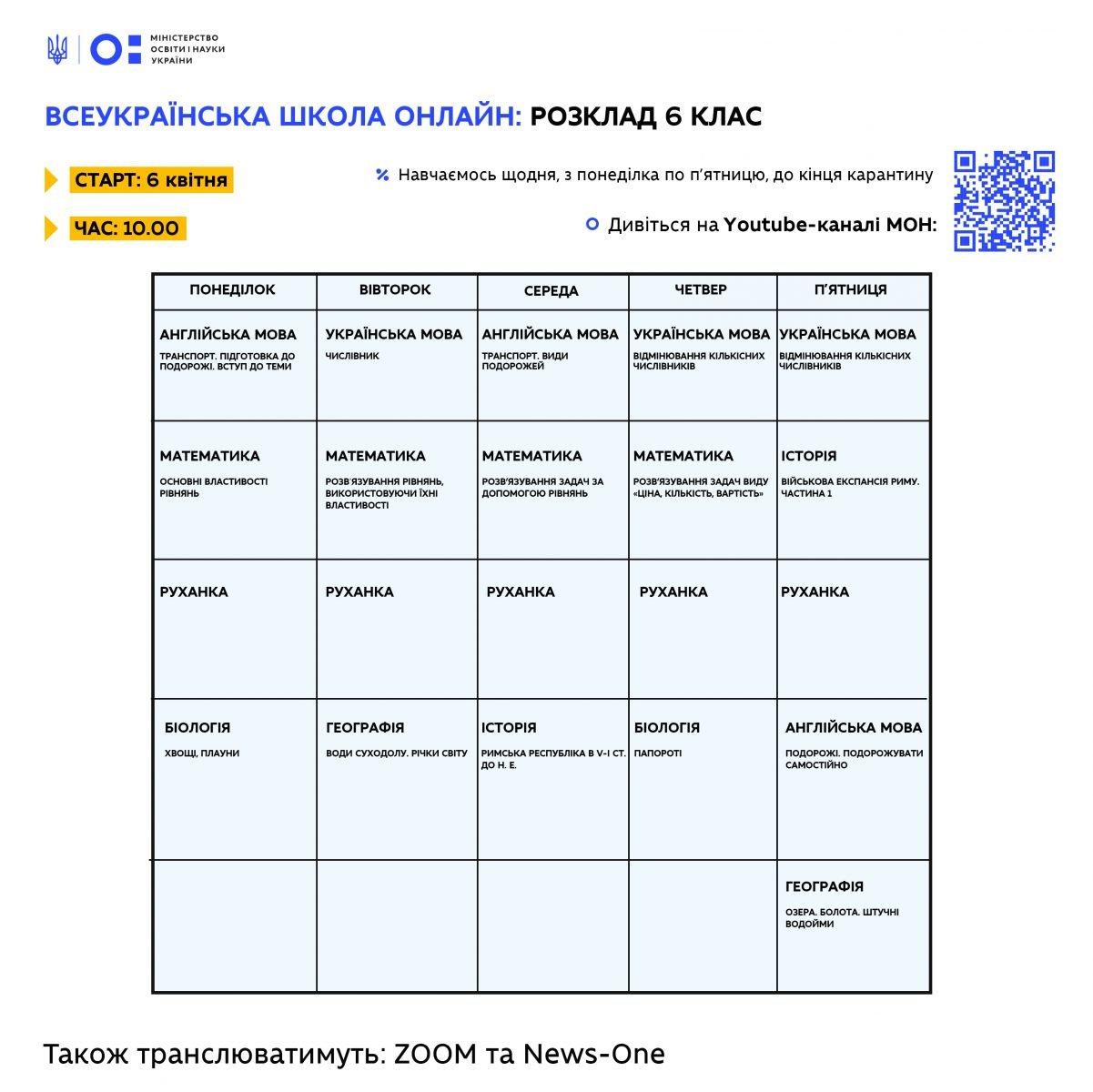 "Расписание уроков онлайн 6 класс: ""Всеукраинская школа онлайн"" / Фото: МОН"
