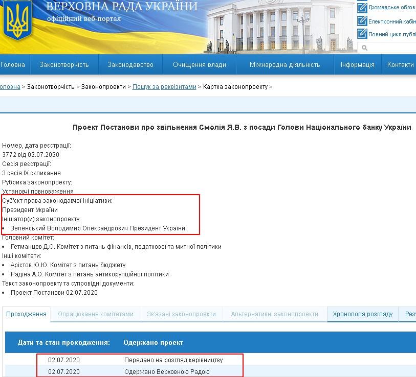 Звільнення Смолія ініціює Зеленський. Скріншот із сайту ВР