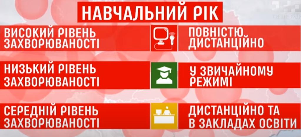 Україну поділять на чотири зони — коли і як організують навчання у школах