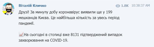 Коронавірус у Києві встановив рекорд із початку пандемії — названо осередки спалахів