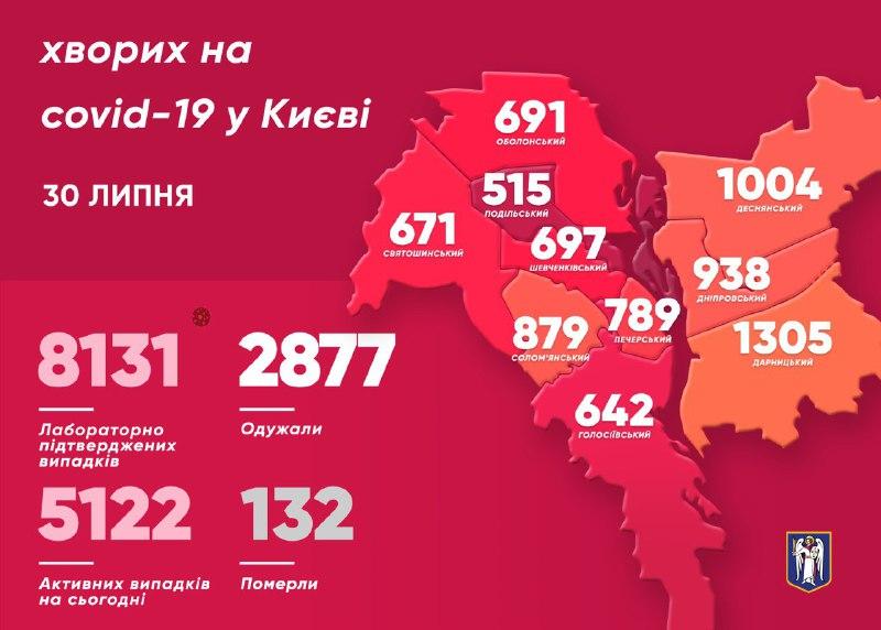 Коронавирус в Киеве. Графика: КГГА