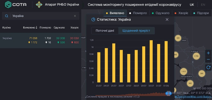 Коронавірус в Україні. Фото: РНБО
