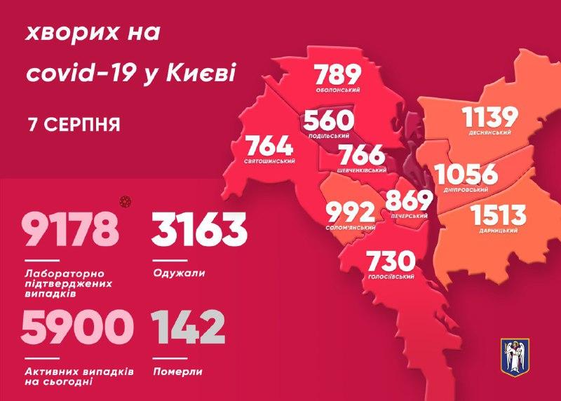 """Коронавірус у Києві """"підкорив"""" нову вершину"""