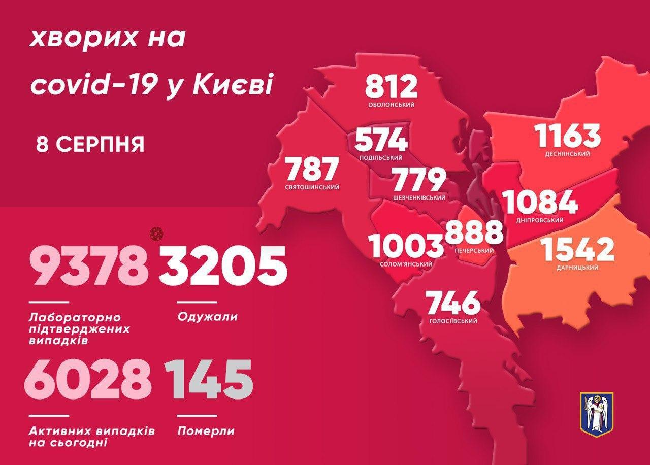 Коронавірус в Києві