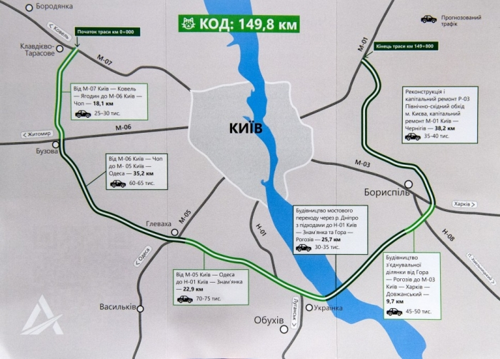 План новой обходной дороги вокруг Киева, фото: Офис президента