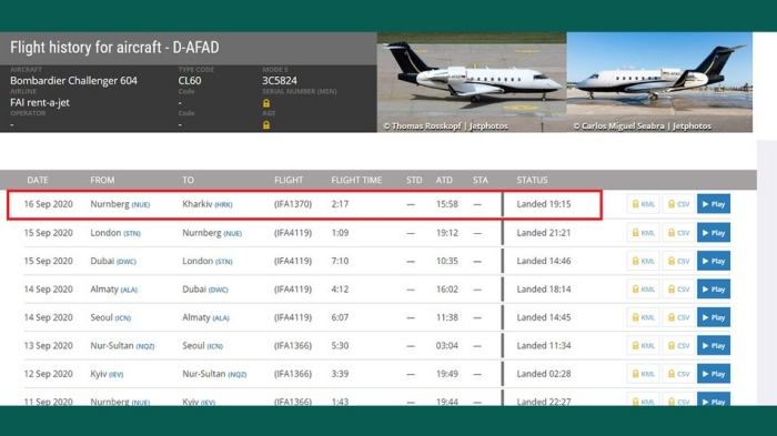 Данные сайта Flightradar, скриншот: «Суспільне»
