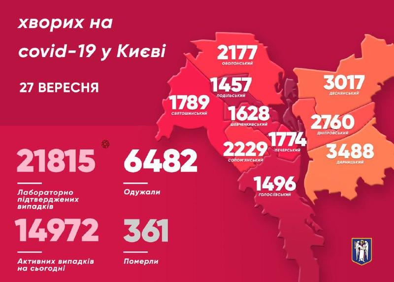 Коронавірус у Києві / Телеграм Кличка