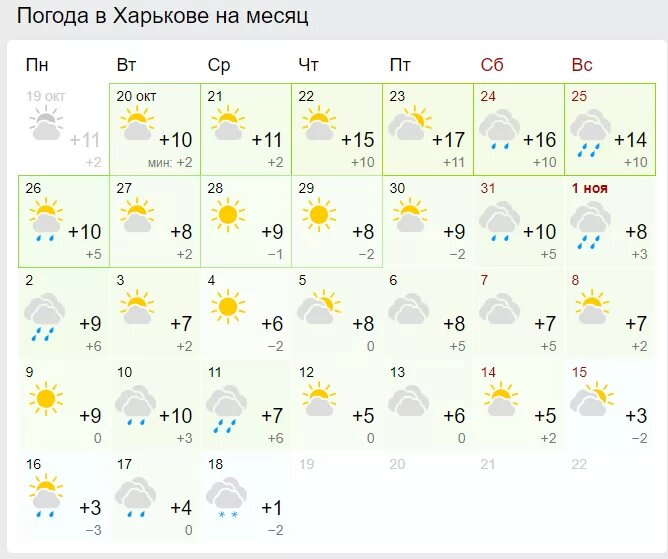 Погода в Харькове. Скриншот: Gismeteo