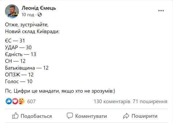 Склад Київради. Скріншот: Facebook Ємця