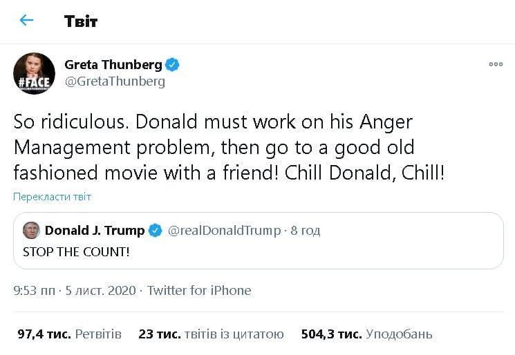 Пост Тунберг. Фото: Twitter