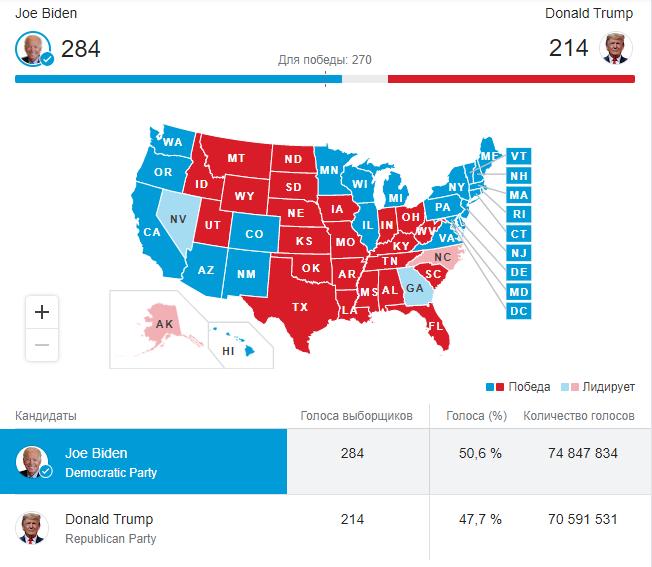 Победа Байдена на выборах. Карта: AP