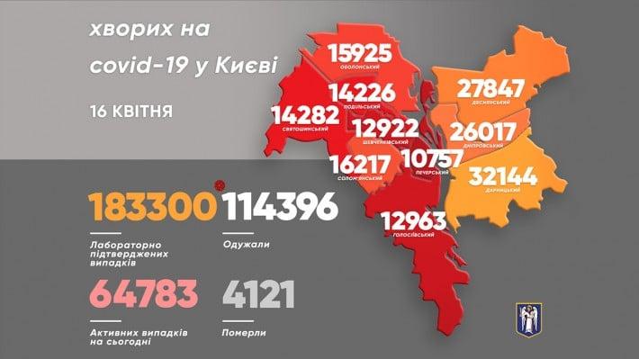 Коронавирус в Киеве. Инфографика: пресс-служба Кличко