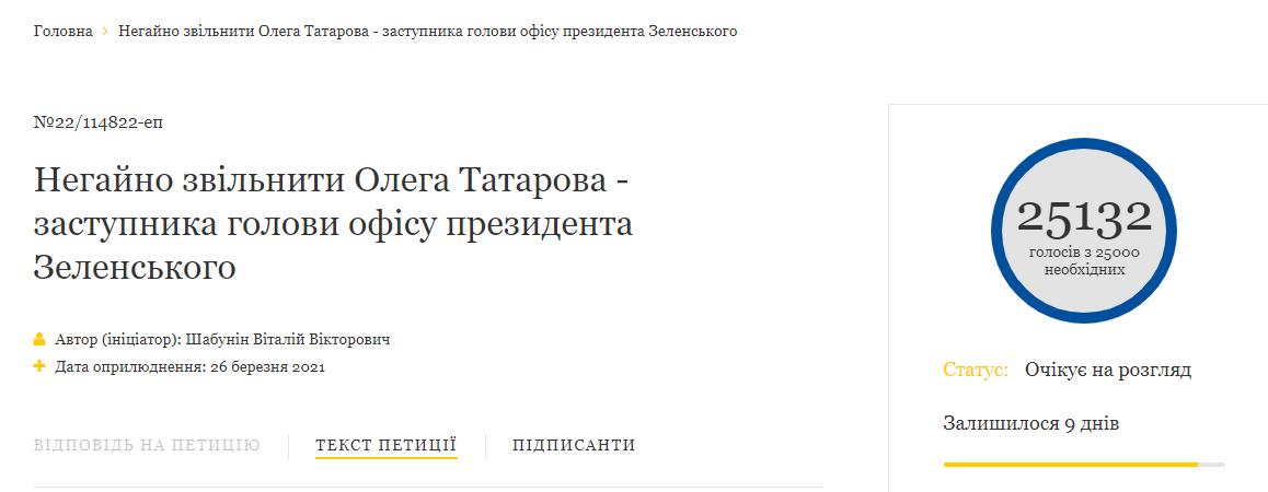 Петиция. Скриншот: Офис президента