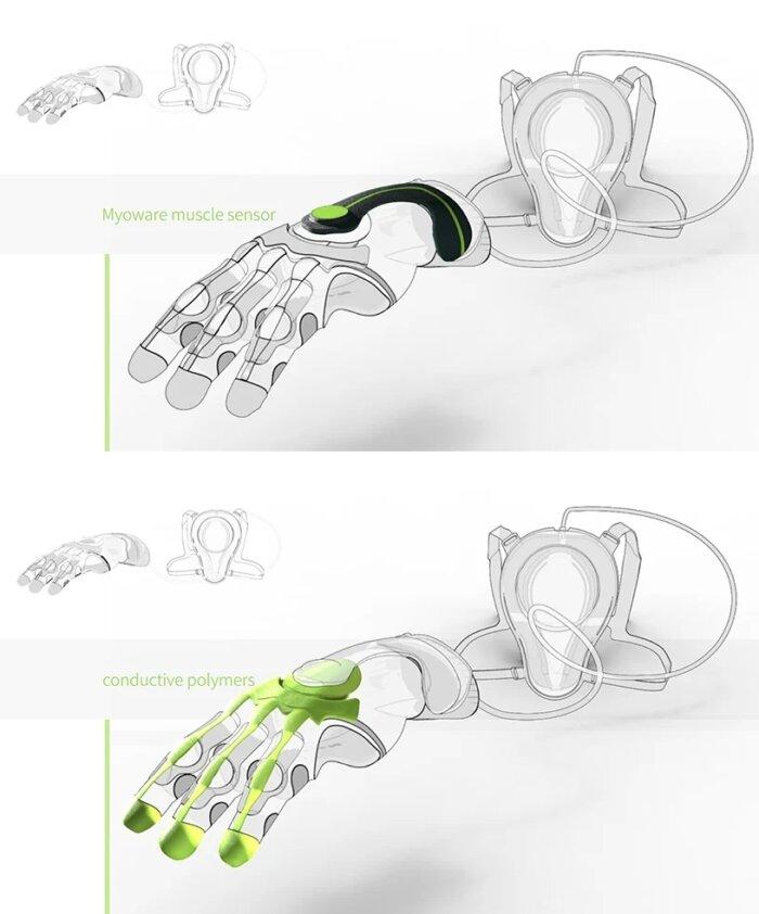 Винахід. Фото: DesignBoom