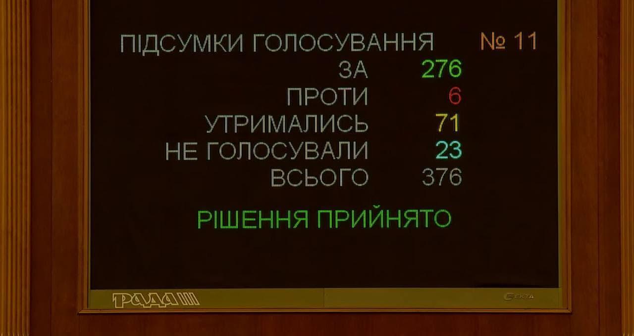 Голосование. Скриншот: Рада