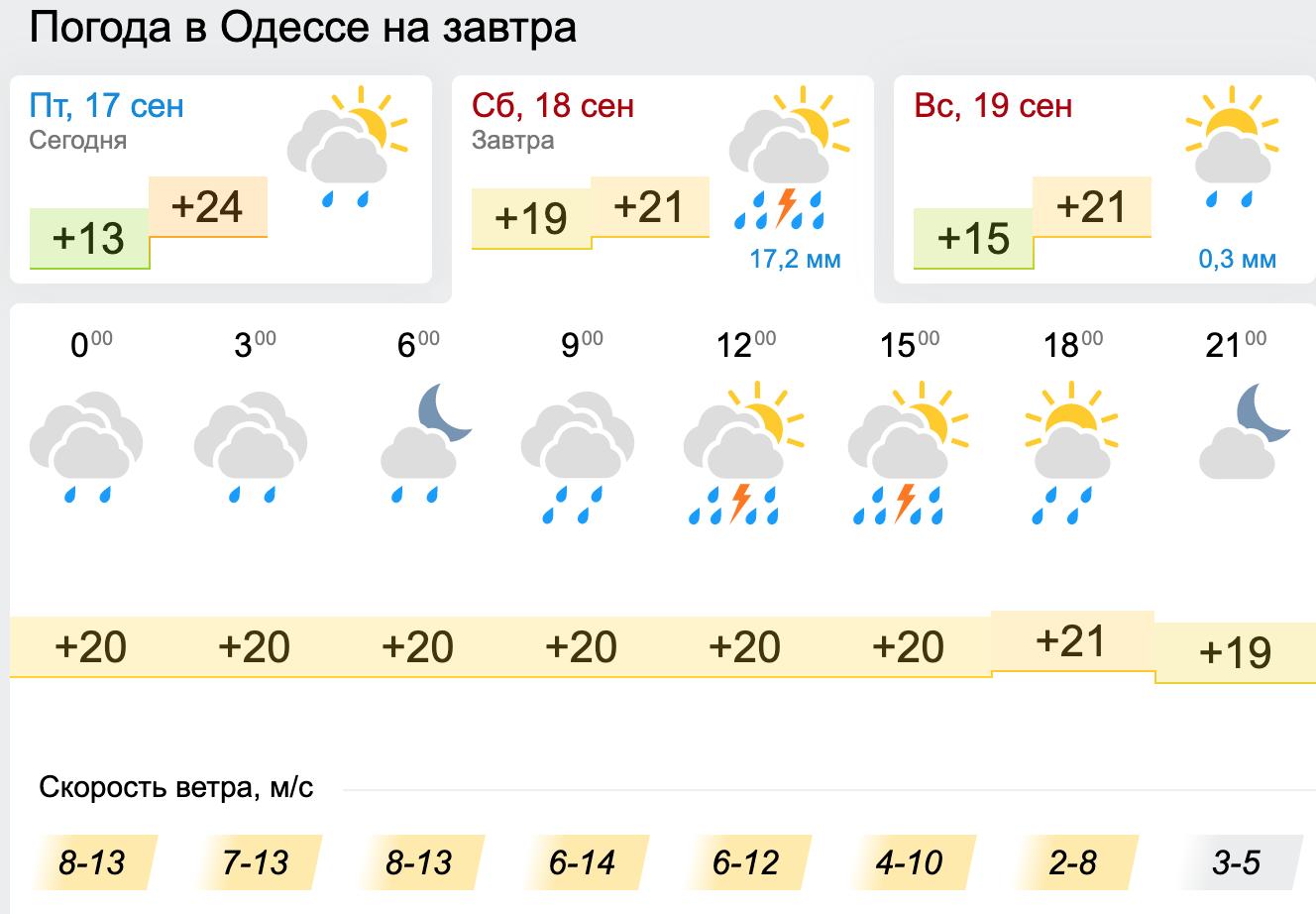 Погода в Одесе. Карта: Gismeteo