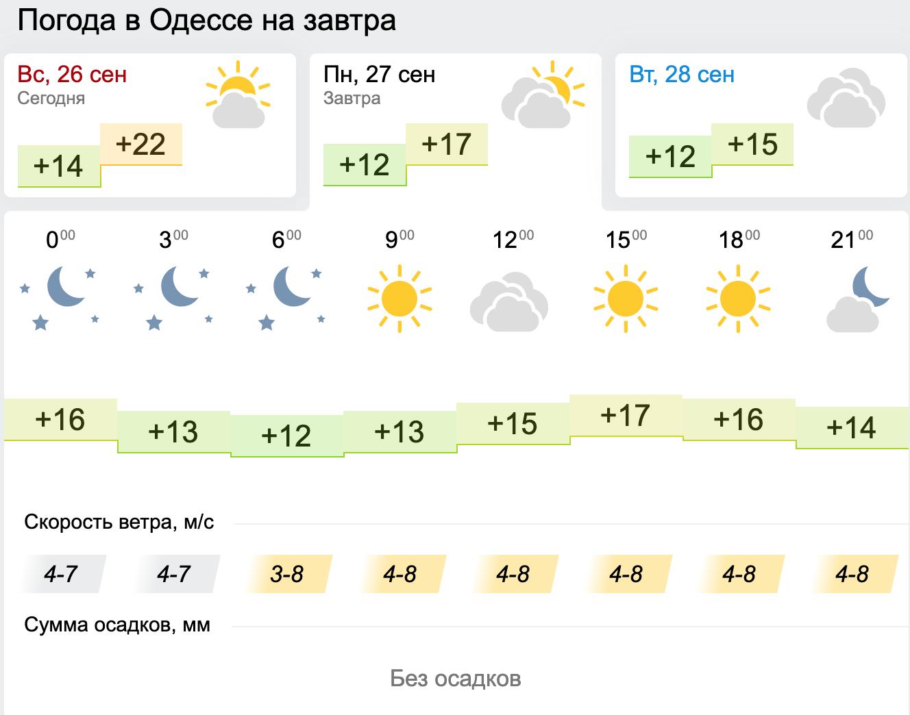 Погода в Одессе. Карта: Gismeteo