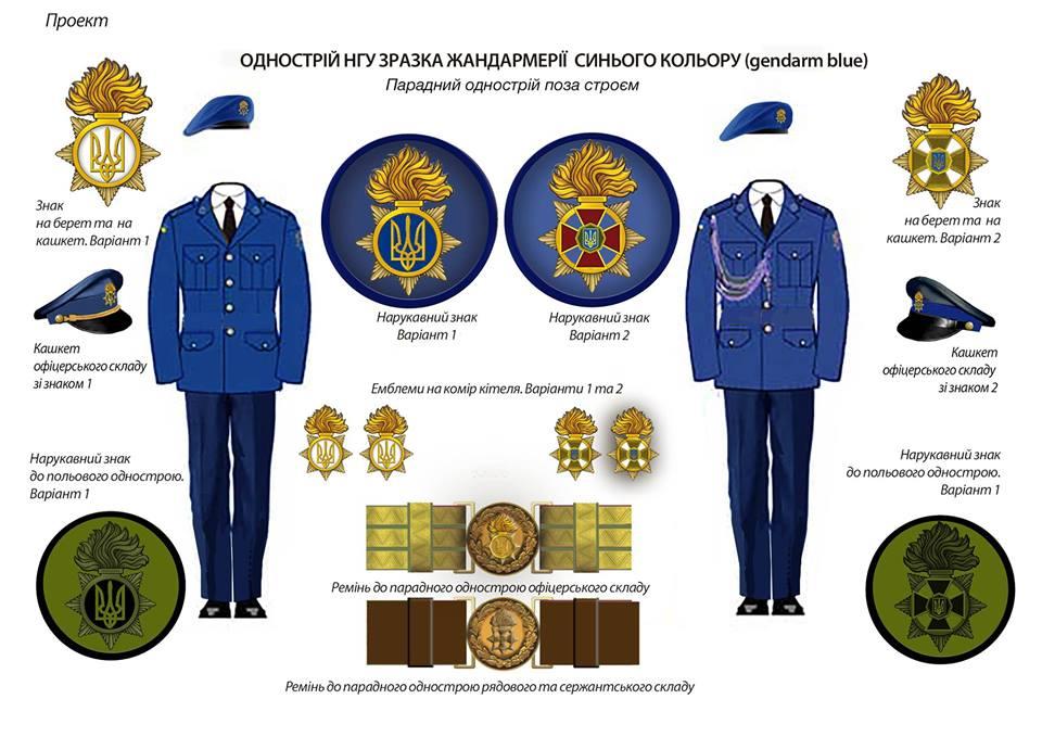 Нацгвардия Украины сумеет обновить стиль - Гайдукевич