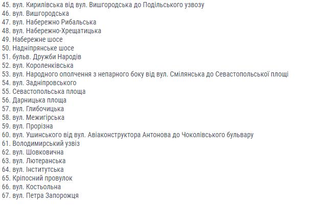 Фото: Сайт Киевсовета
