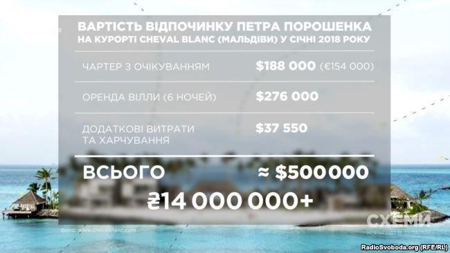 """Инфографика: """"Схемы"""""""
